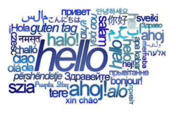 Hello__in_languages__by_keirakinz