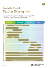 Cambridge-Teacher-Development